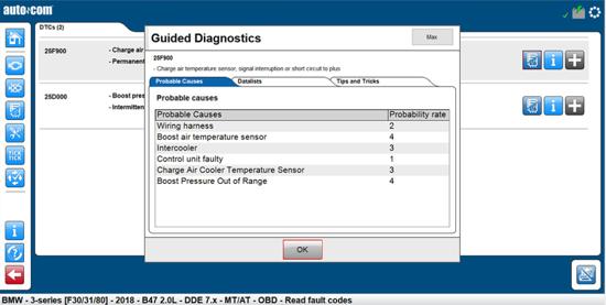 guided diagnostics